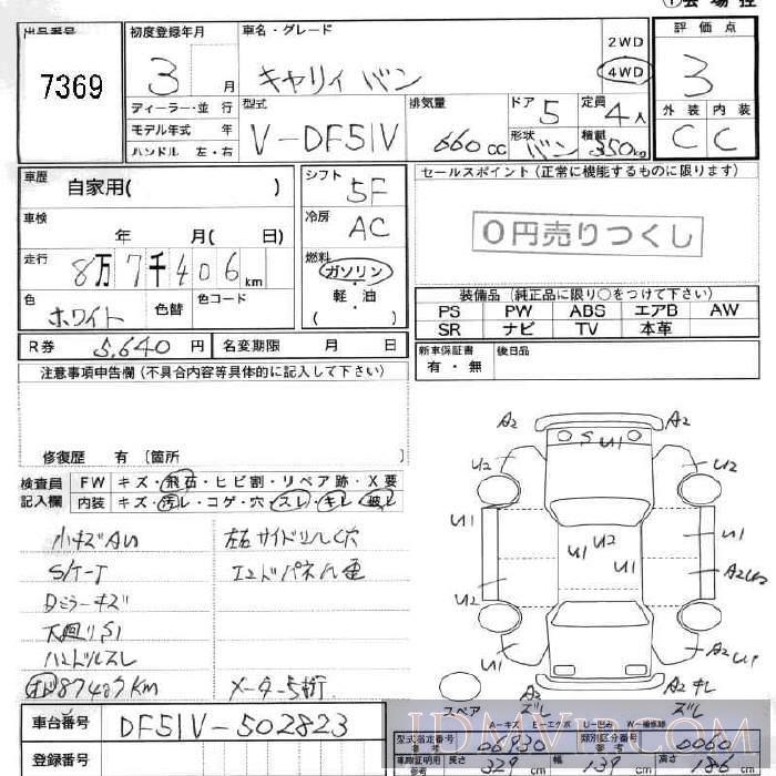 1991 SUZUKI EVERY  DF51V - 7369 - JU Fukushima