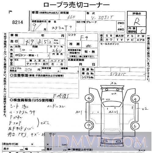 1997 MAZDA SCRUM TRUCK  DJ51T - 8214 - USS Shizuoka