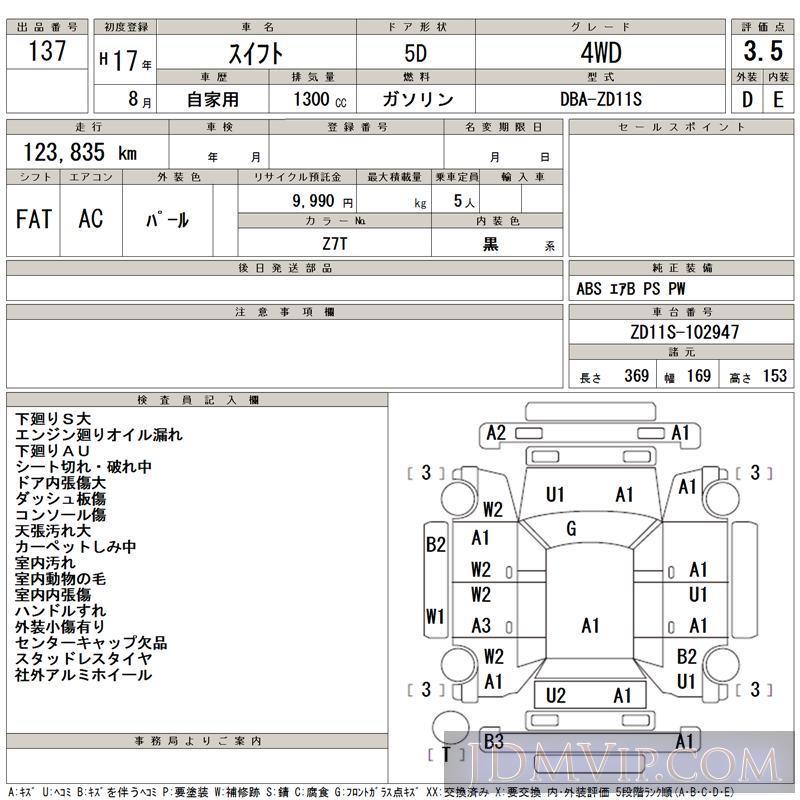 2005 SUZUKI SWIFT 4WD ZD11S - 137 - TAA Hokkaido